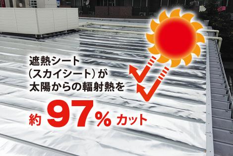 遮熱シート(スカイシート)が太陽からの輻射熱を約97%カット